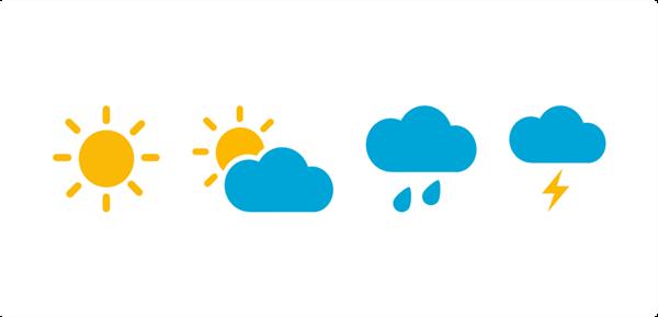 Yarın Yağmur mu Yağacak?