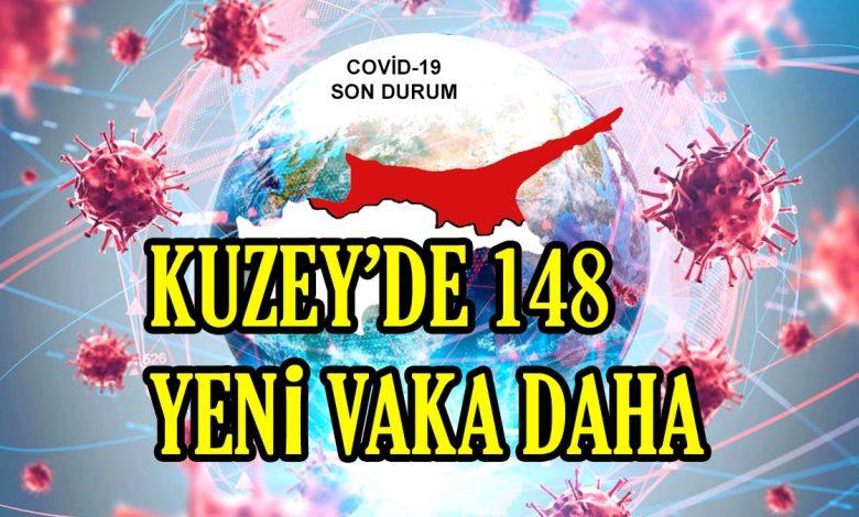 133'ü yerel 148 pozitif vakaya rastlandı